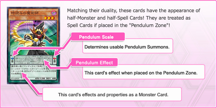 A brief of explanation of Pendulum Monsters in Yu-Gi-Oh.