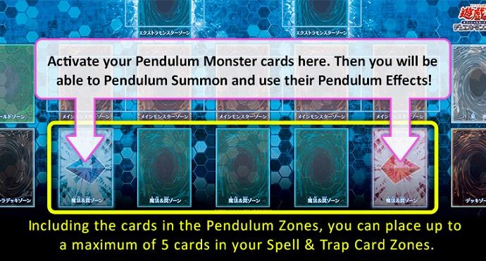 Spell Trap zone - Tablero de juego