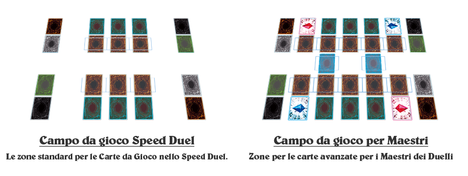 SpeedDuel_Field_IT